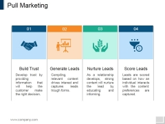 Pull Marketing Template 2 Ppt PowerPoint Presentation Gallery Show
