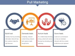 Pull Marketing Template Ppt PowerPoint Presentation Outline Maker