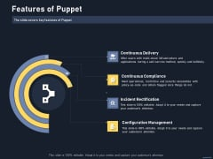Puppet Tool For Server Configuration Administration Features Of Puppet Demonstration PDF