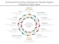 Purchase And Inventory Management Sample Diagram Powerpoint Slides Show