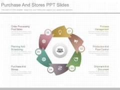 Purchase And Stores Ppt Slides