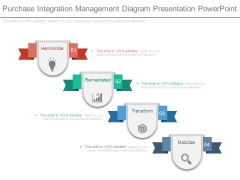 Purchase Integration Management Diagram Presentation Powerpoint