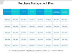 Purchase Management Plan Ppt PowerPoint Presentation Layouts Slide Download