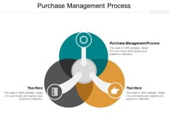 Purchase Management Process Ppt PowerPoint Presentation Outline Sample Cpb