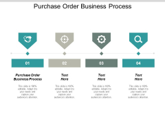 Purchase Order Business Process Ppt PowerPoint Presentation Slides Background Cpb