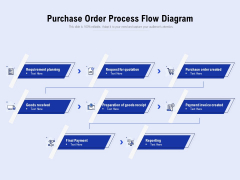Purchase Order Process Flow Diagram Ppt PowerPoint Presentation Inspiration Influencers PDF