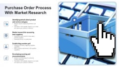 Purchase Order Process With Market Research Ppt PowerPoint Presentation Slides Clipart PDF