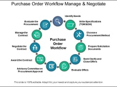 Purchase Order Workflow Manage And Negotiate Ppt PowerPoint Presentation Icon Graphics