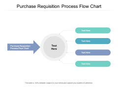 Purchase Requisition Process Flow Chart Ppt PowerPoint Presentation Layouts Design Inspiration Cpb