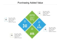 Purchasing Added Value Ppt PowerPoint Presentation Professional Graphics Template Cpb Pdf
