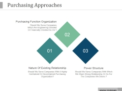 Purchasing Approaches Ppt PowerPoint Presentation Guidelines