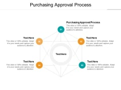 Purchasing Approval Process Ppt PowerPoint Presentation Infographic Template Summary Cpb