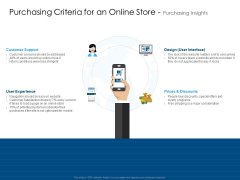 Purchasing Criteria For An Online Store Purchasing Insights Microsoft PDF