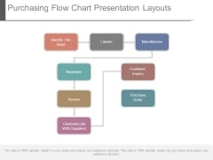 Purchasing Flow Chart Presentation Layouts