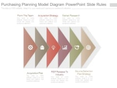 Purchasing Planning Model Diagram Powerpoint Slide Rules