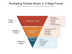 Purchasing Process Shown In 3 Steps Funnel Ppt PowerPoint Presentation Gallery Images PDF