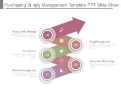 Purchasing Supply Management Template Ppt Slide Show