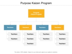 Purpose Kaizen Program Ppt PowerPoint Presentation Gallery Guidelines Cpb