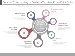 Purpose Of Accounting In Business Template Powerpoint Guide