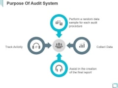 Purpose Of Audit System Ppt PowerPoint Presentation Graphics