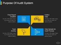 Purpose Of Audit System Ppt PowerPoint Presentation Inspiration Maker