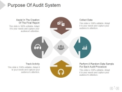 Purpose Of Audit System Ppt PowerPoint Presentation Templates