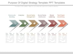 Purpose Of Digital Strategy Template Ppt Templates