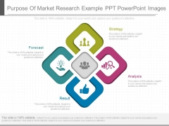 Purpose Of Market Research Example Ppt Powerpoint Images