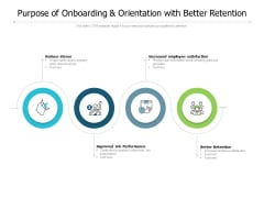 Purpose Of Onboarding And Orientation With Better Retention Ppt PowerPoint Presentation Show Designs Download
