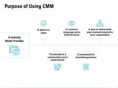 Purpose Of Using CMM Ppt PowerPoint Presentation Professional Example