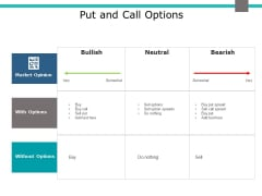 Put And Call Options Ppt PowerPoint Presentation Show Samples