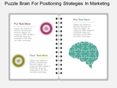 Puzzle Brain For Positioning Strategies In Marketing Powerpoint Template