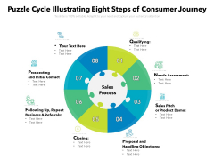 Puzzle Cycle Illustrating Eight Steps Of Consumer Journey Ppt PowerPoint Presentation Model Rules PDF