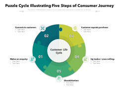 Puzzle Cycle Illustrating Five Steps Of Consumer Journey Ppt PowerPoint Presentation Infographic Template Show PDF