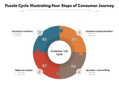 Puzzle Cycle Illustrating Four Steps Of Consumer Journey Ppt PowerPoint Presentation Professional Icon PDF