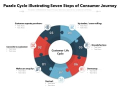 Puzzle Cycle Illustrating Seven Steps Of Consumer Journey Ppt PowerPoint Presentation Slides Layout Ideas PDF