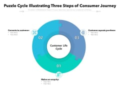 Puzzle Cycle Illustrating Three Steps Of Consumer Journey Ppt PowerPoint Presentation Professional Demonstration PDF
