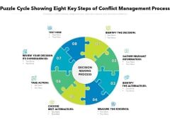Puzzle Cycle Showing Eight Key Steps Of Conflict Management Process Ppt PowerPoint Presentation Model Tips PDF