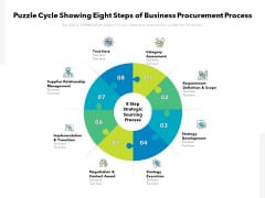 Puzzle Cycle Showing Eight Steps Of Business Procurement Process Ppt PowerPoint Presentation Layouts Guide PDF