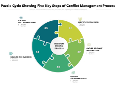 Puzzle Cycle Showing Five Key Steps Of Conflict Management Process Ppt PowerPoint Presentation Gallery Slide PDF