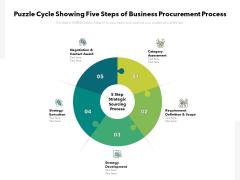 Puzzle Cycle Showing Five Steps Of Business Procurement Process Ppt PowerPoint Presentation Infographics Clipart PDF