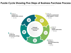 Puzzle Cycle Showing Five Steps Of Business Purchase Process Ppt PowerPoint Presentation Outline Diagrams PDF