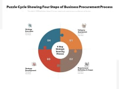 Puzzle Cycle Showing Four Steps Of Business Procurement Process Ppt PowerPoint Presentation Show Maker PDF