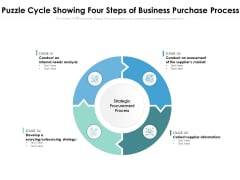 Puzzle Cycle Showing Four Steps Of Business Purchase Process Ppt PowerPoint Presentation Pictures Ideas PDF