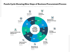 Puzzle Cycle Showing Nine Steps Of Business Procurement Process Ppt PowerPoint Presentation Styles Structure PDF