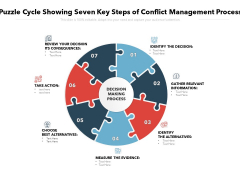 Puzzle Cycle Showing Seven Key Steps Of Conflict Management Process Ppt PowerPoint Presentation Styles Layout Ideas PDF