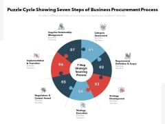 Puzzle Cycle Showing Seven Steps Of Business Procurement Process Ppt PowerPoint Presentation Pictures Layout Ideas PDF