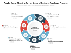 Puzzle Cycle Showing Seven Steps Of Business Purchase Process Ppt PowerPoint Presentation Model Format Ideas PDF