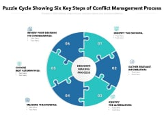 Puzzle Cycle Showing Six Key Steps Of Conflict Management Process Ppt PowerPoint Presentation Portfolio