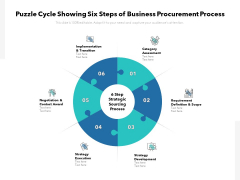 Puzzle Cycle Showing Six Steps Of Business Procurement Process Ppt PowerPoint Presentation Icon Example PDF